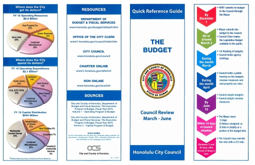 Quick Reference Budget Cover